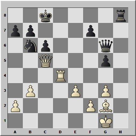 А что делать шахматистам, если  слоновья тропа  забита фигурами противника?