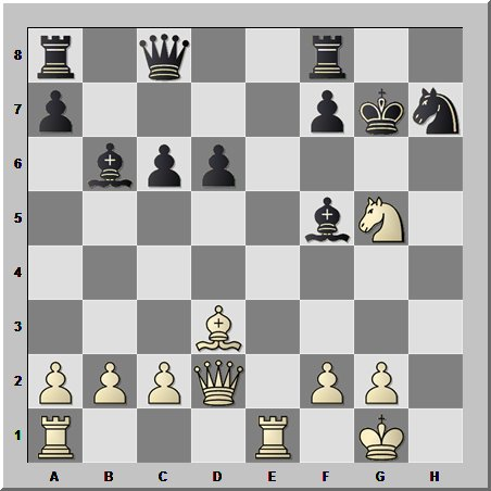 Шахматные комбинации: раскрытый король