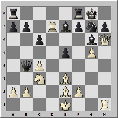 Шахматные комбинации: атака по слабым полям