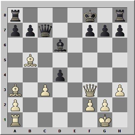 Шахматные комбинации: осада позиции нерокированного короля