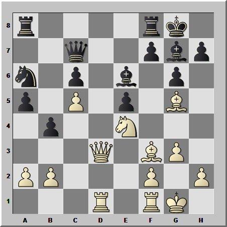 Шахматные комбинации: планомерная осада укреплений противника