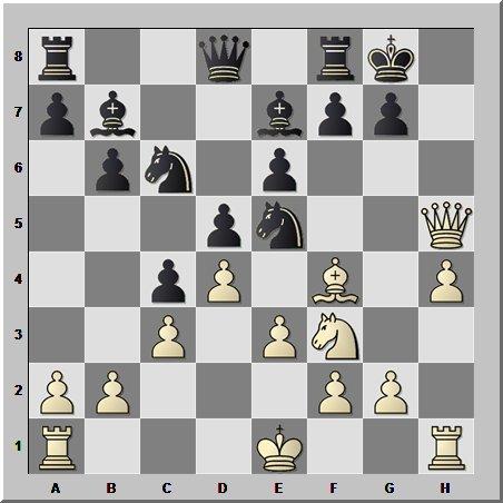 Шахматные комбинации: каскад жертв ради атаки короля