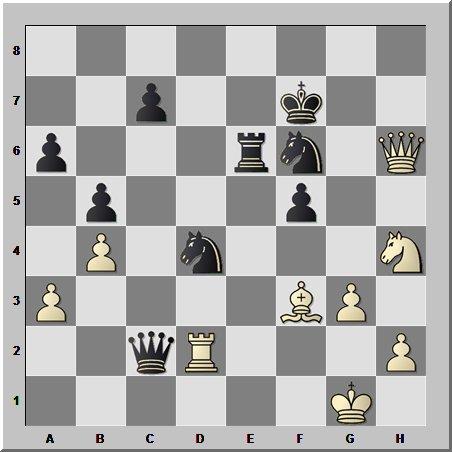 Шахматные комбинации: изящество и лаконичность — залог успеха