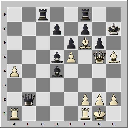 Шахматные комбинации: контратака с неочевидными ходами