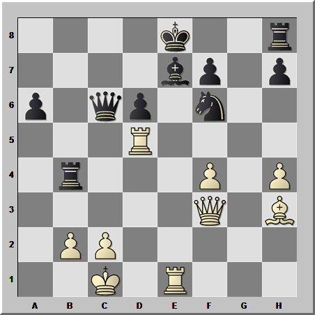 Шахматные комбинации: взаимные связки и завлечение