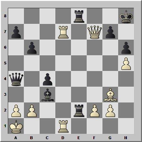 Фантастическое спасение шахматной партии, пришедшее в последний момент