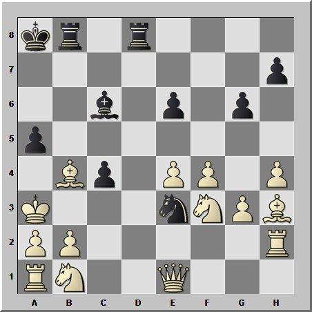 Как оправдать разбазаривание средств в шахматной партии? Эффектно жертвовать оставшееся!