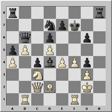 Шахматные баталии: короли раскрыты, но в конце останется только один!
