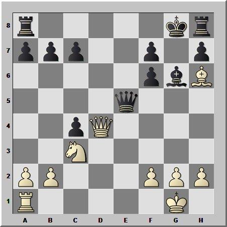 Менять или не менять, вот в чём вопрос... Размены фигур в шахматах при перевесе в материале