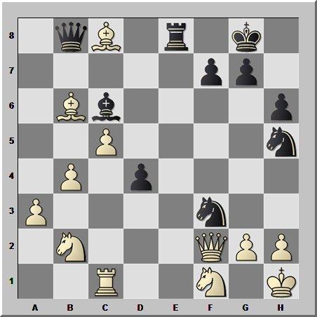 Главное в шахматах это не то, на сколько ходов вперед ты думаешь, а то, как ты анализируешь текущую ситуацию