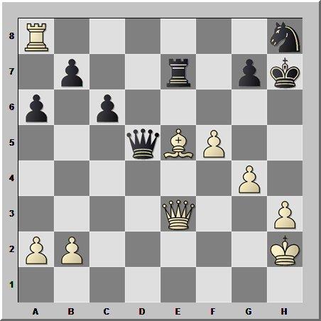 Связка в шахматах, как крючок на рыбалке — держит и не отпускает. А если...