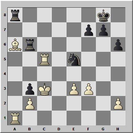 И снова шахматная классика: Хосе Рауль Капабланка — третий шахматный король
