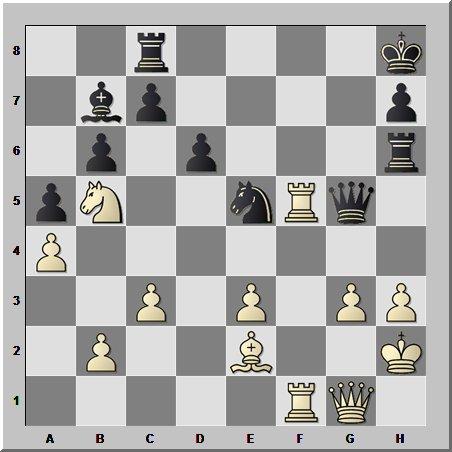 Взаимные атаки королей в шахматах, как гонки на выживание