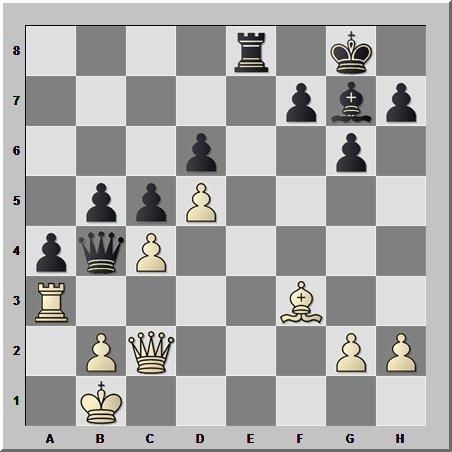 Кудесник шахмат Михаил Таль. А если в руках ещё и слон вместо синицы, то жди беды