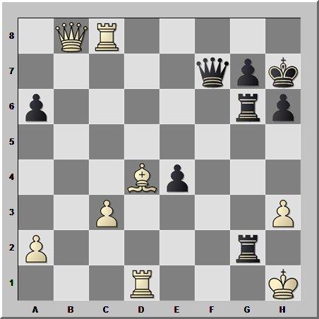 Оба шахматных короля в матовой сети, но чей мат быстрее?