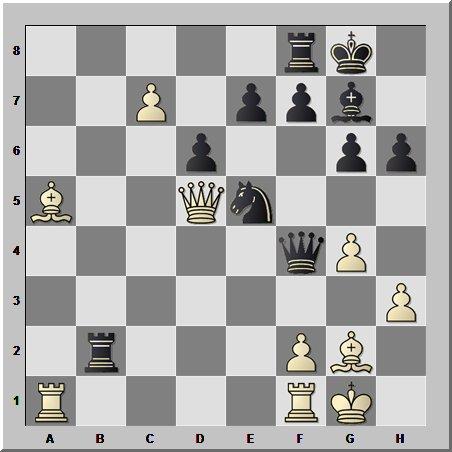 Шахматный слон сбежал с поля боя — ищи слабость полей его же цвета!