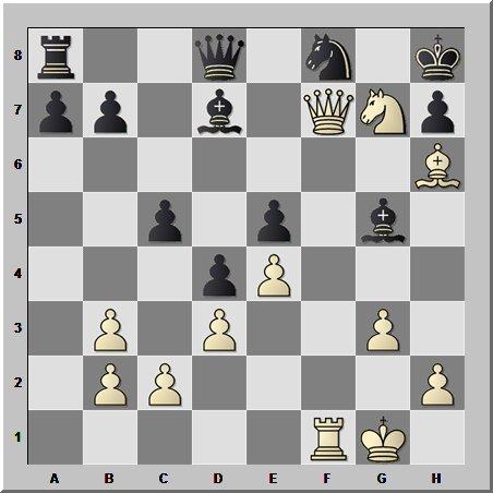 Точность вежливость королей! А если король шахматный?