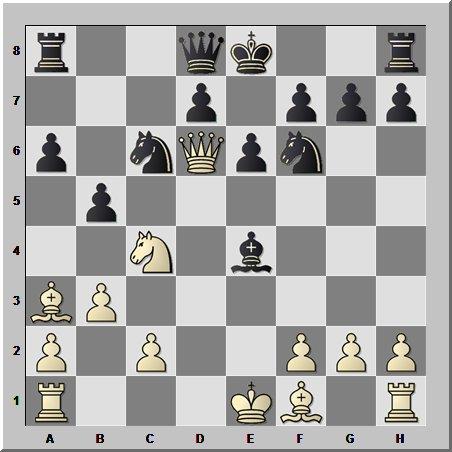 Выстрел орудийной батареи приносит разрушения, а выстрел  шахматной батареи  чаще всего заканчивается матом