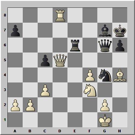 Можно ли простому любителю шахмат обыграть Левона Ароняна? Давайте попробуем!