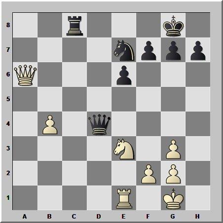 Занимательные шахматы. Эндшпильные скачки