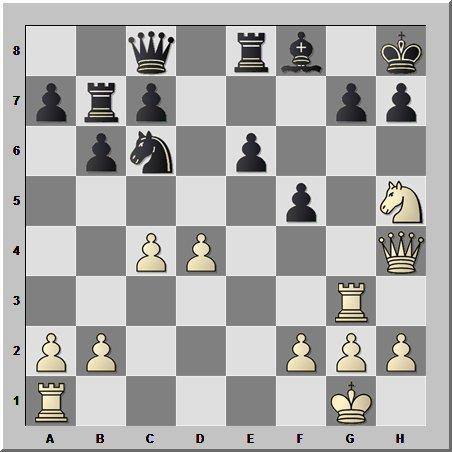 Выиграть в шахматной партии можно выключив часть фигур противника из игры