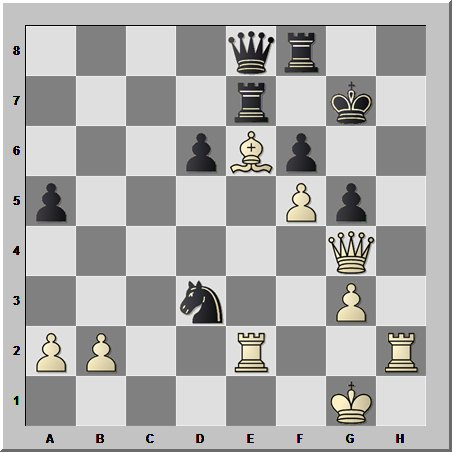 Кучность фигур защищающих короля в шахматах подскажет направление удара