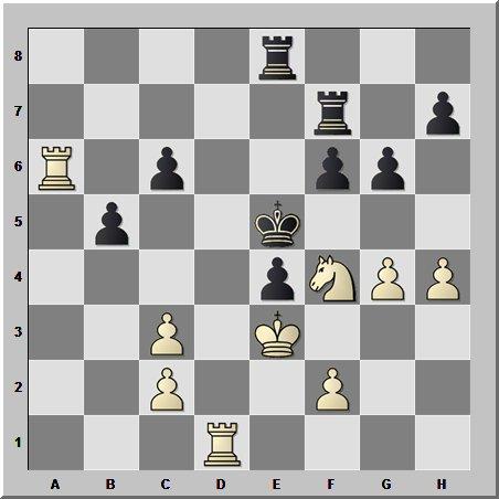 Король может подвергнуться прямой атаке на любой стадии шахматной партии и эндшпиль не исключение