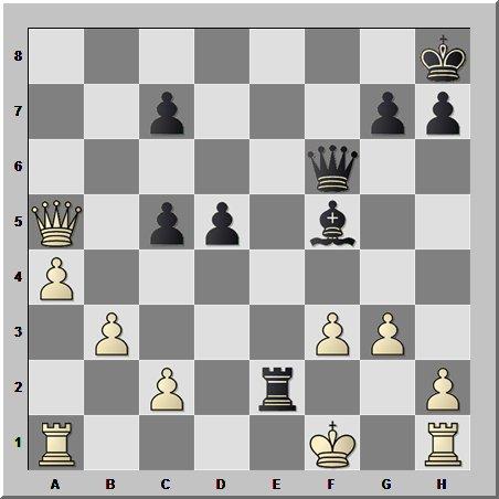 Разбрасывание фигур по флангам в шахматах губительно для оголённого короля