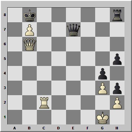 Этюдный выигрыш от второго чемпиона мира по шахматам