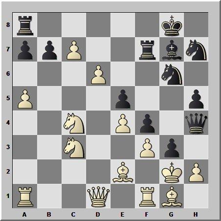 Староиндийская защита — королевский фланг смерти в шахматной партии