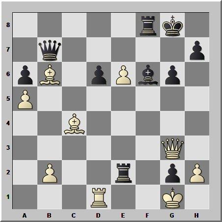 """Пускаться """"во все тяжкие"""" """"сжигая мосты"""", в шахматах, можно только после точного расчёта вариантов"""