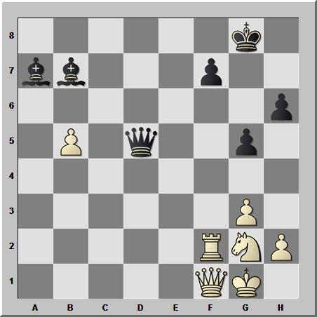 Два слона простреливающие доску в шахматах могут полностью парализовать фигуры противника!