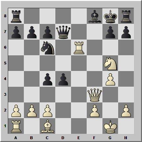Если шахматный король заперт собственными фигурами — жди беды!