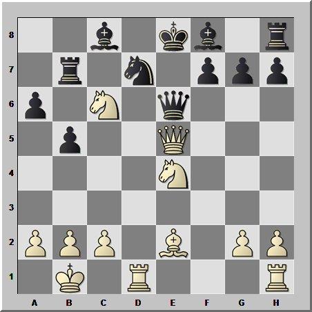 Короля, застрявшего в центре доски в шахматах наказывают матом!