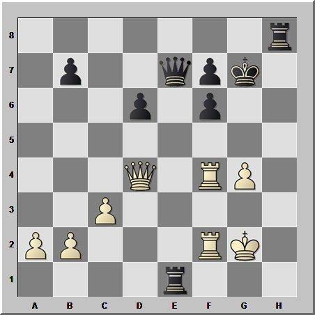 Общая оценка ресурсов в шахматах помогает найти направление удара