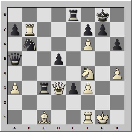 В шахматах  не всегда надо делать лучший ход. Ход должен быть активным, предприимчивым, корректным и красивым