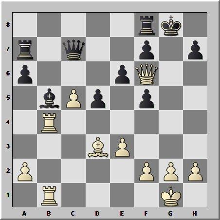 Слон белых на диагонали b1-h7 — предвестник бури