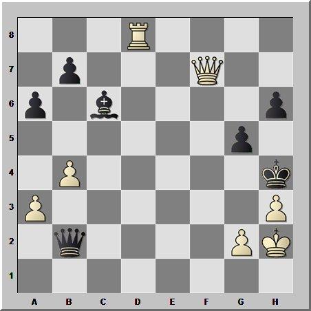 Гонки по вертикали : разгон атаки по вертикалям и горизонталям шахматной доски при открытом короле, гарантирован