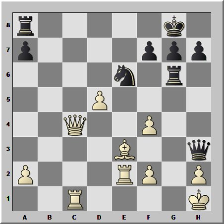Лучшая защита в шахматах — это нападение