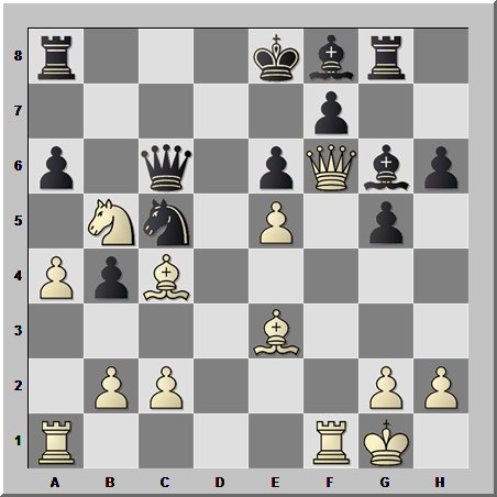 Если в шахматах нападающих фигур больше, чем защищающихся — жди беды!