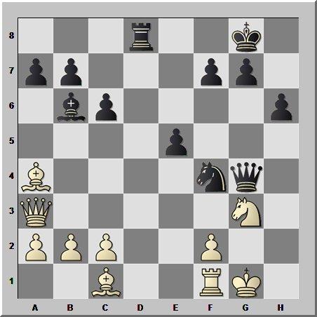 В шахматах, когда выигрыша много, главное, не растеряться!