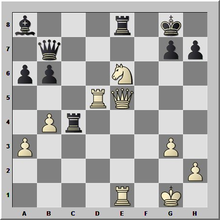 Централизация фигур в шахматах поможет решить позицию в свою пользу
