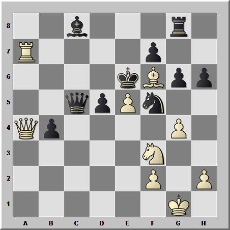 Шахматный монарх, окружённый врагами в центре поля битвы, как правило, быстро погибает