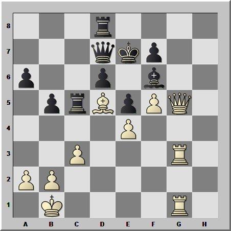 Крепость для защиты короля в шахматах должна быть крепкой и надёжной