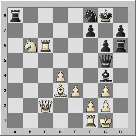 Как удивить соперника по шахматной партии? Неожиданный ход и...