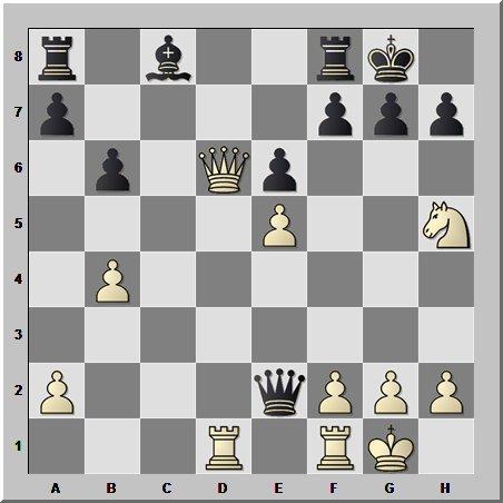 В шахматах даже, казалось бы, в равных позициях следует быть внимательным