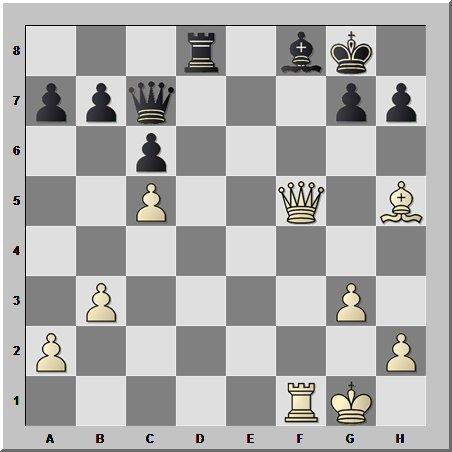 Слабость последней горизонтали, как частый случай провалов в шахматах