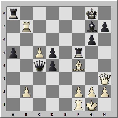 Источником бед в шахматах может служить не только 8-я горизонталь