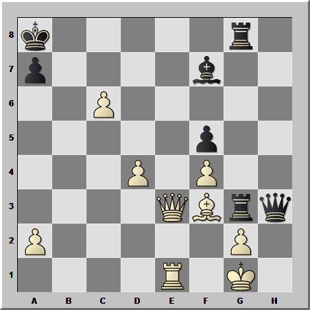 И снова классика: эпоха шахматной романтики никак не хочет не отпускать