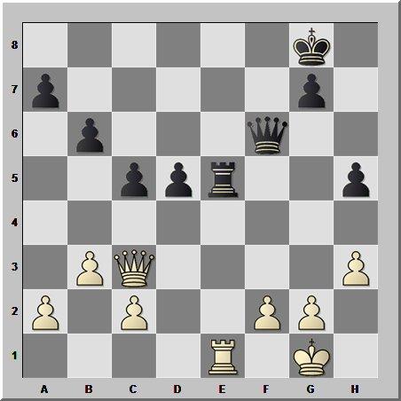 Тяжёлофигурный эндшпиль от классиков советских шахмат